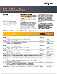 BIO4 Reimbursement Information (2017)