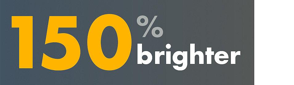 150% brighter