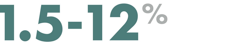 1.5-12%