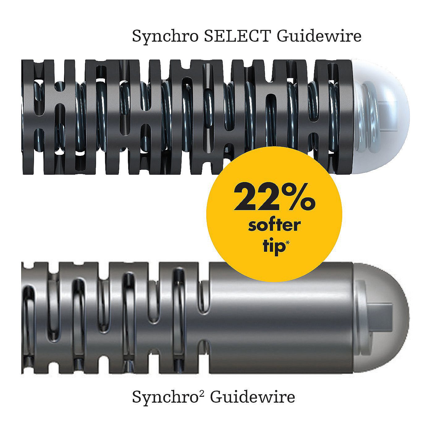Synchro SELECT Guidewire (22% softer tip) Synchro2 Guidewire