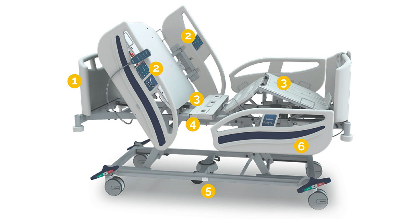 Illustration of Stryker's SV2 hospital bed with numbers referencing specific features